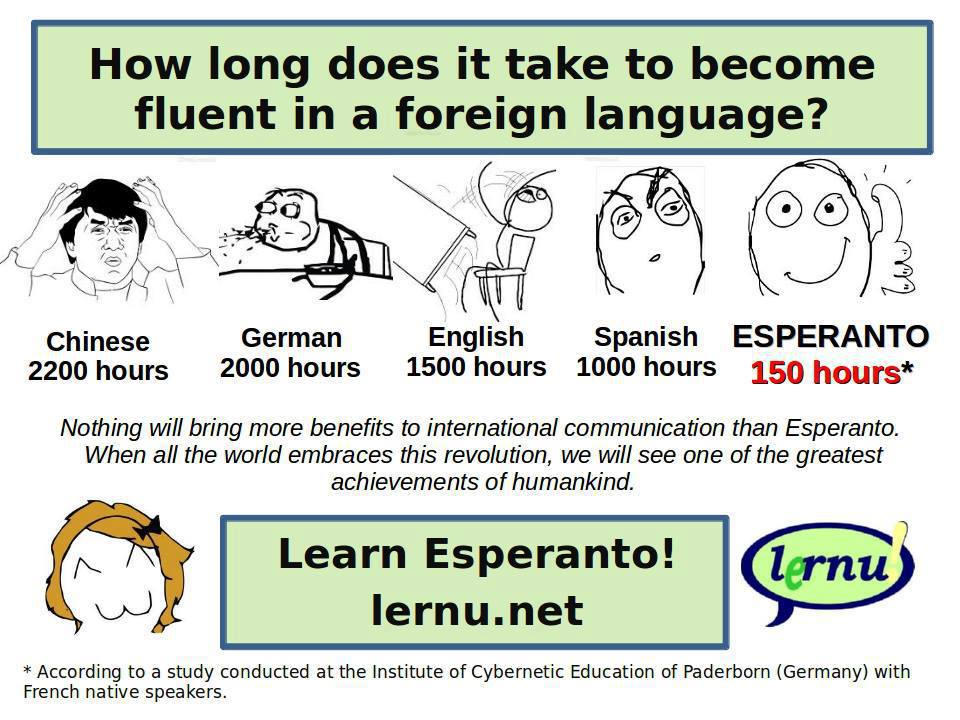 How long does it take to become fluent in a foreign language? (Esperanto)